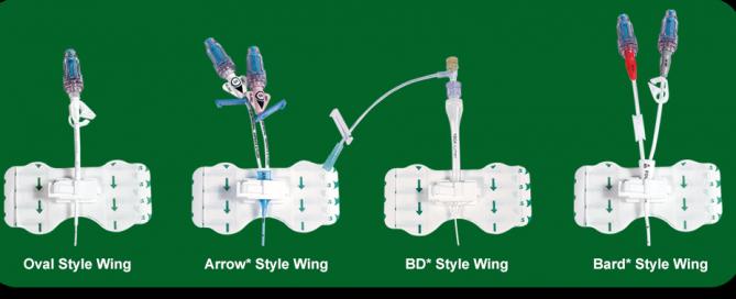 Clik-it Catheter Securment